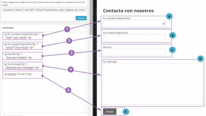 Correspondencia entre el texto que ves en el cuadro de texto de la parte izquierday el resultado que se visualiza en tu blog
