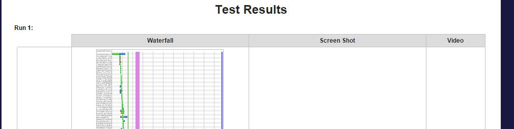Detalle de la cascada de webpagetest