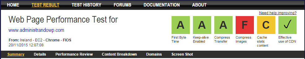 Vista de los grados de rendimiento para el dominio www.administrandowp.com