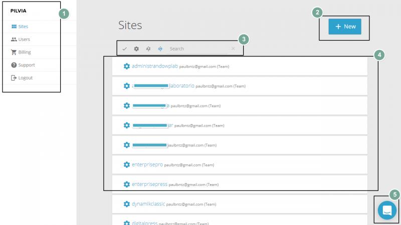 El panel de los sitios -sites- en pilvia.com