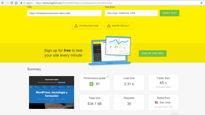 Test de velocidad smartpassiveincome.demo.site desde California