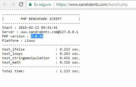 Detalle de los resultados obtenidos con el script bench.php para el dominio www.sandrabntz.com alojado en Contabo