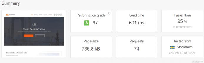 Detalle de los resultados obtenidos en Pingdom Tools para el dominio www.dominandowp.com alojado en Endeos desde Estocolmo