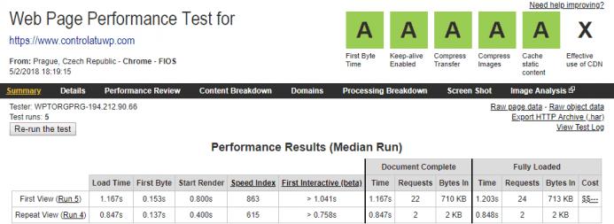 Detalle de los resultados obtenidos en webpagetest para el dominio www.controlatuwp.com alojado en FastComet