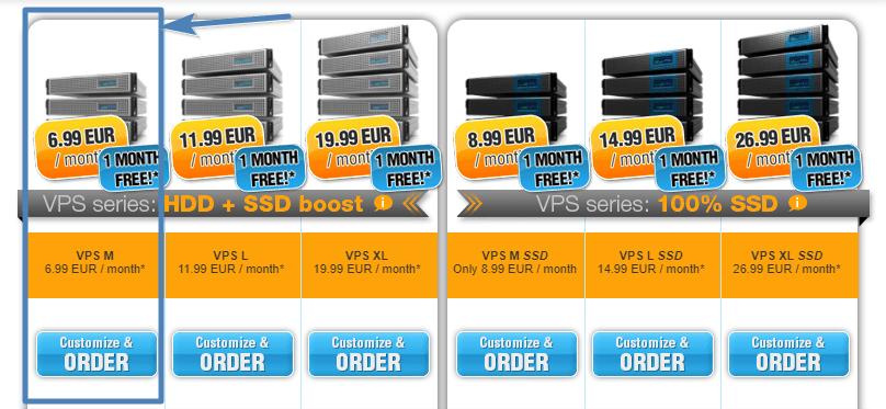 Detalle del precio y las prestaciones del servidor VPS empleado en contabo