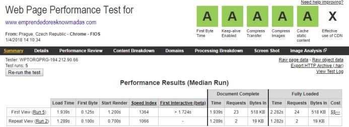 Esta imagen resume los resultados obtenidos en webpagetest para un sitio web de pruebas alojado en hositinger empleando un ordenador con conexión de fibra localizado en Praga.