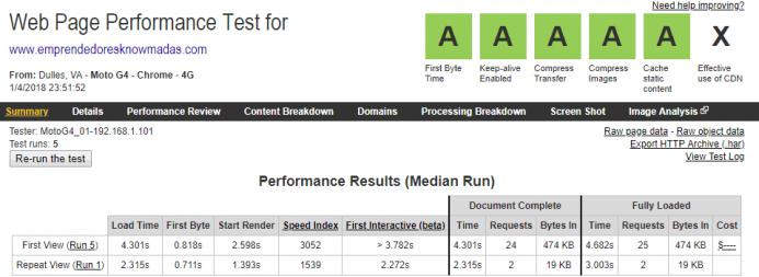 Esta imagen resume los resultados obtenidos en webpagetest para un sitio web de pruebas alojado en Hostinger empleando un móvil Moto G4 con conexión 4G localizado en Dulles.