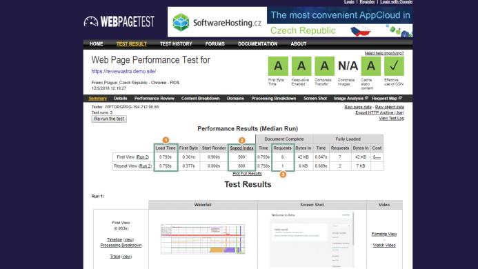 Los 4 mejores temas WordPress gratis. Detalle del resultado del tiempo de carga de Astra en un test de webpagetest.org