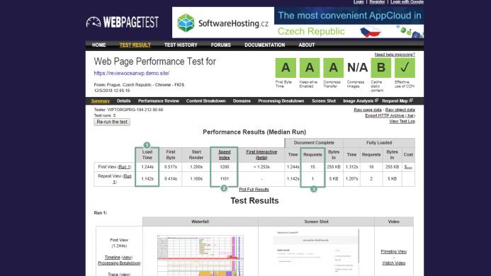 Los 4 mejores plantillas WordPress gratis. Detalle del resultado del tiempo de carga de OceanWP en un test de webpagetest.org