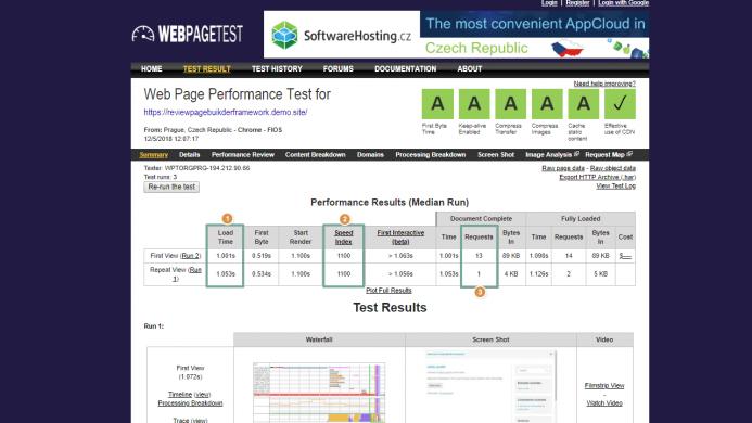 Las 4 mejores plantillas WordPress gratis. Detalle del resultado del tiempo de carga de Page Builder Framework en un test de webpagetest.org