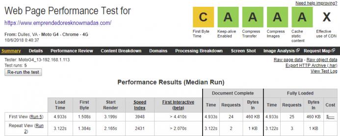 Detalle de los indicadores de un test de velocidad realizado con webpagetest simulando una conexión desde un móvil.