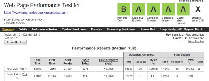 Detalle de los indicadores de un test de velocidad realizado con webpagetest simulando una conexión desde un móvil con un VPS de UpCloud