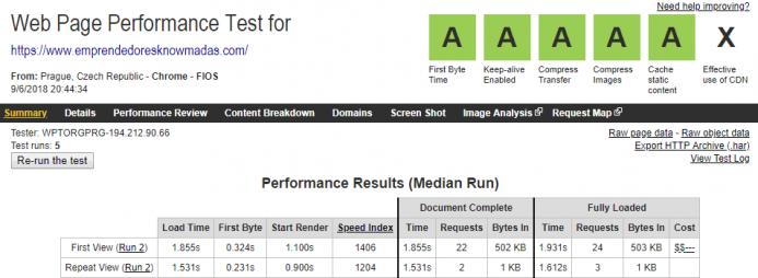 Detalle de los indicadores de un test de velocidad realizado con webpagetest simulando una conexión desde un PC