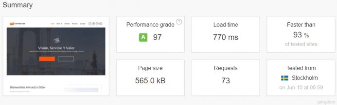 Detalle de los resultados de un test de velocidad realizado con pingdom tools