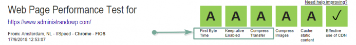 Detalle de los indicadores de webpagetest: First Byte Time, Keep-alive Enabled, Compress Transfer.