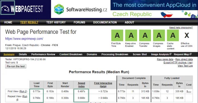 Tiempo de carga obtenido con webpagetest.org bajo una conexión de fibra localizada en Praga