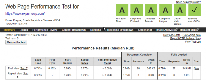 Resultados webpagetest - www.exprimewp.com - Closte