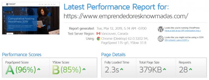 Resultados obtenidos en GTmetrix con Cloudways