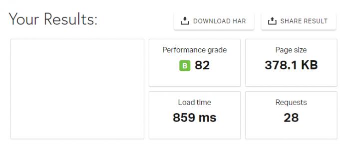 Resultados obtenidos en Pingdom Tools en el hosting de Host-Fusion