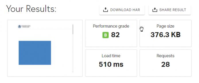 Resultados obtenidos en Pingdom Tools en el hosting de Factoría Digital