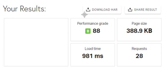Resultados obtenidos en Pingdom Tools en el hosting de Webempresa