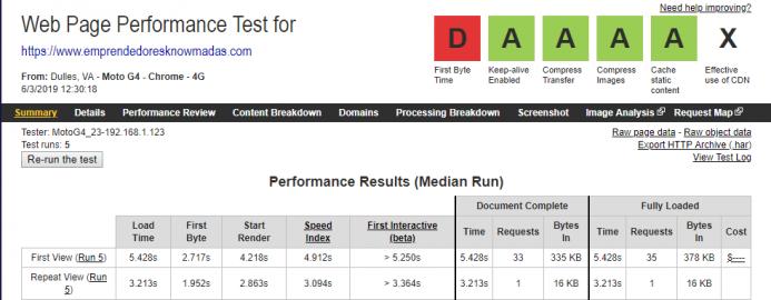 Resultados obtenidos en Webpagetest en Digital Ocean empleando una conexión movil 4G