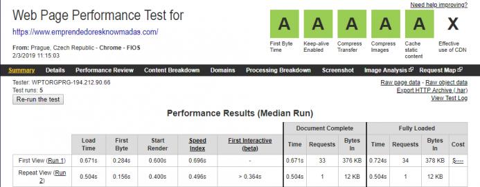Resultados obtenidos en Webpagetest en el hosting de Wetopi