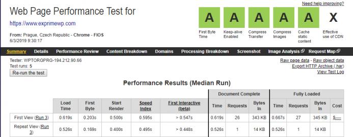 Resultados obtenidos en Webpagetest en el hosting de Factoria Digital