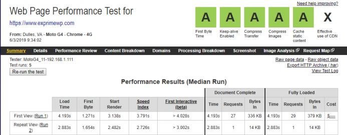 Resultados obtenidos en Webpagetest en el hosting de Factoria Digital empleando una conexión movil 4G